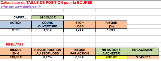 calculateur bourse clubforex1fr