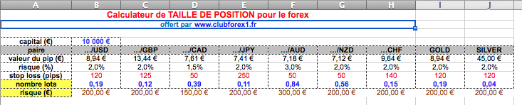calculateur forex clubforex1fr